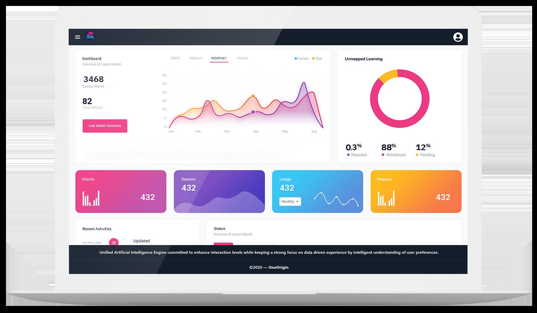 Sia - performance analytics